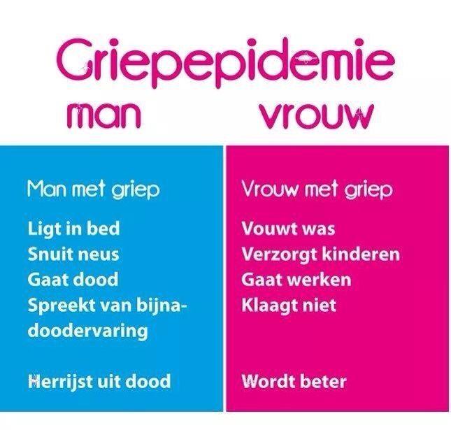 griep man vs vrouw
